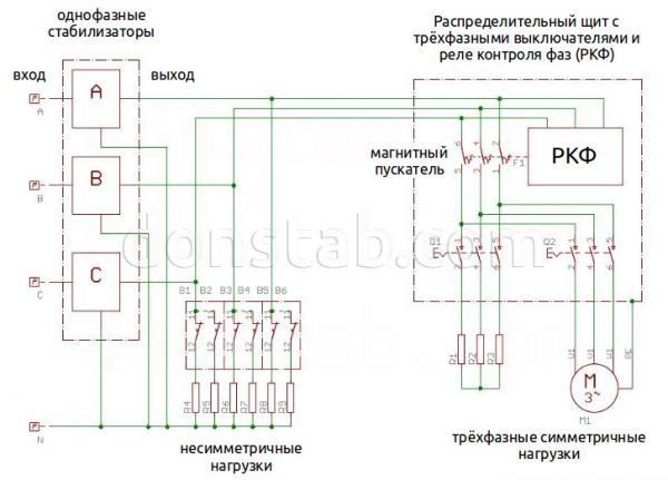 Подключение однофазных стабилизаторов в трехфазную сеть.