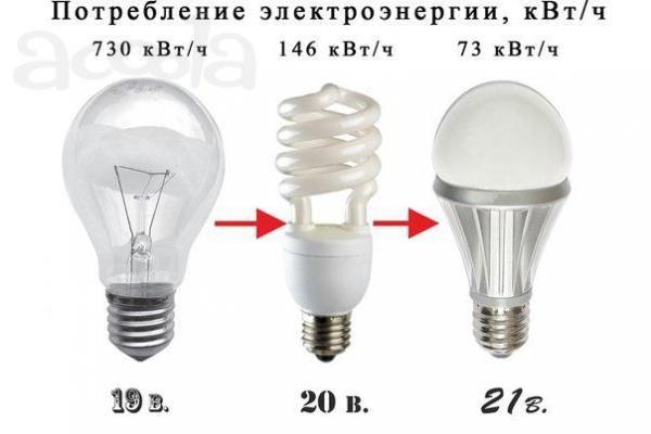 Светодиоды - экономичная альтернатива другим видам ламп