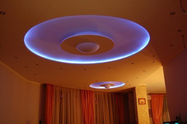 Светодиодные светильники на потолок