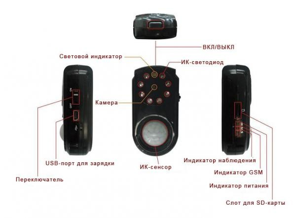 GSM камера с ночным видением