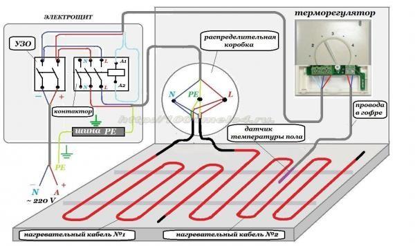 Подключение теплого пола и терморегулятора к сети