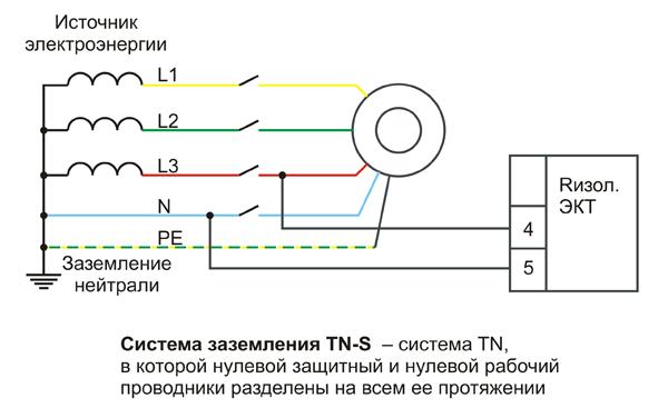 Система заземления