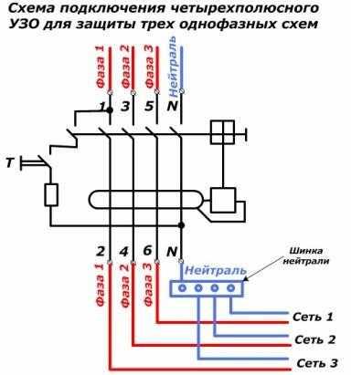 Схема для трех сетей