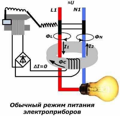Как правильно подключить автомат и узо