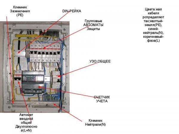 Схема устройства щитка