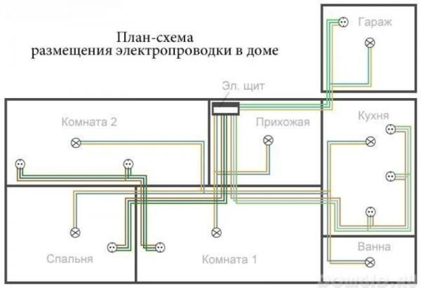 Схема разводки в квартире