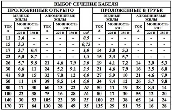 глава майкопского района петрусенко