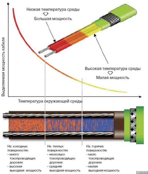 десульфатирующее зарядное устройство самунджи и л.симеонов