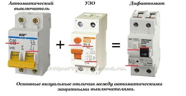 Что такое дифавтомат