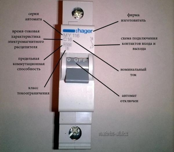 Характеристики автомата