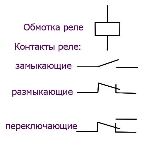 354Контакт размыкающий обозначение на схеме