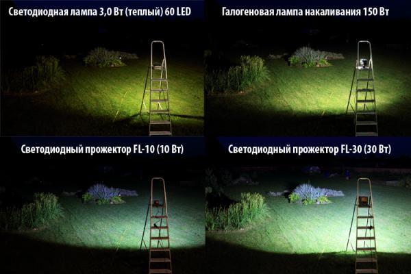 Как светят светодиоды и галогены