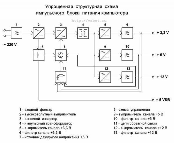 Схема блока питания компьютера
