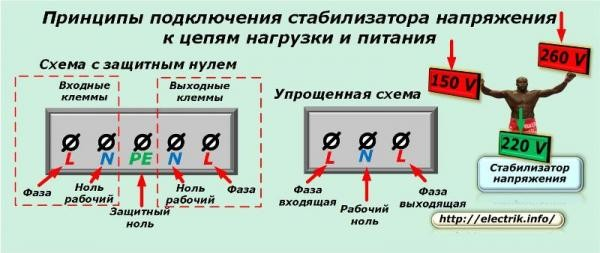 Принцип подключения