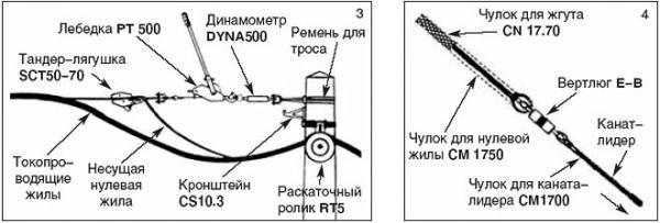 Как провести монтаж сип проводов