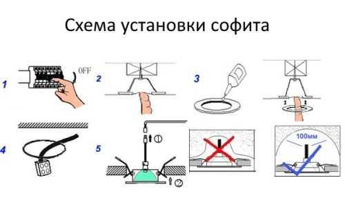 Схема установки софита