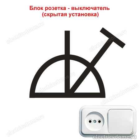 Стандартная – одна розетка и один выключатель