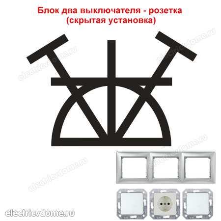 Третья позиция – одна розетка и два одноклавишных выключателя