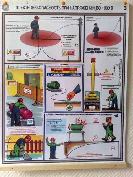 Правила технической эксплуатации электроустановок
