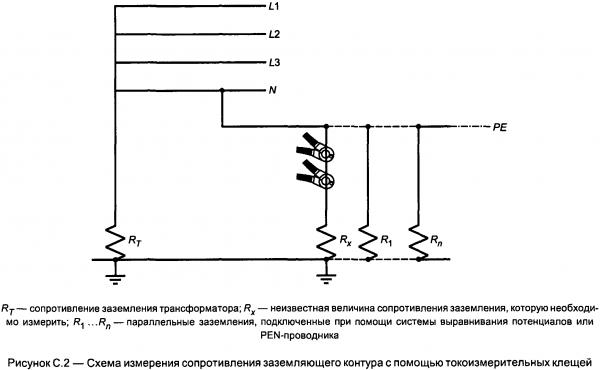 Как измерить сопротивление петли фаза нуль