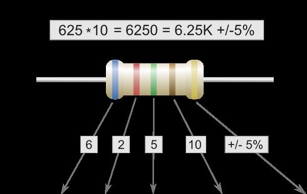 Прибор имеет сопротивление – 6250 Ом или 6,25 кОм
