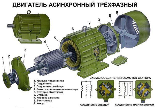 Асинхронный двигатель