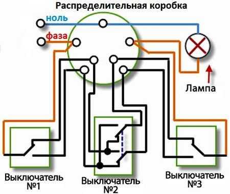схема трех проходных выключателей