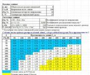 Выбор сечения кабеля по току – таблица ПУЭ, расчеты и нюансы