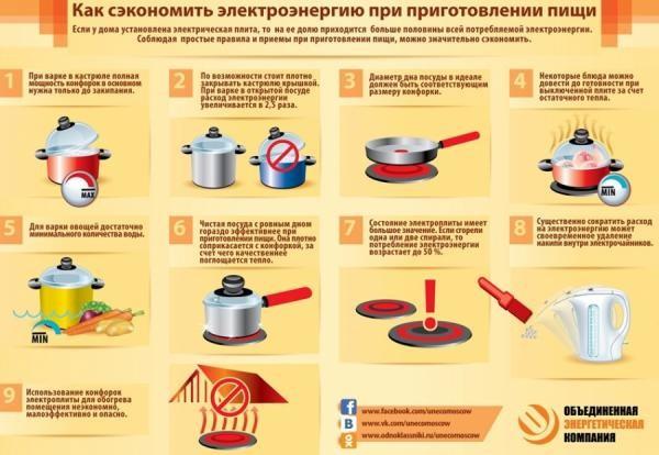 Экономия при приготовлении пищи