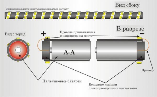 Схема светодиодного светильника своими руками