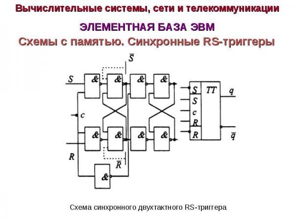 Схема триггера