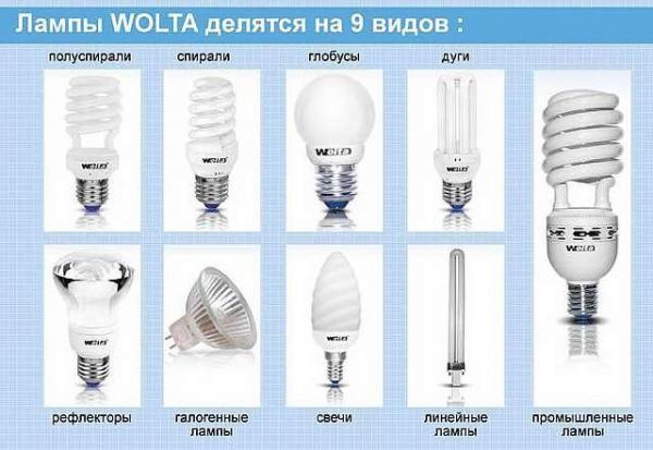 Лампы Вольта