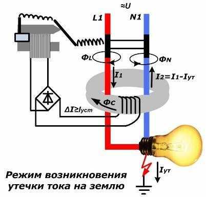 Режим утечки тока