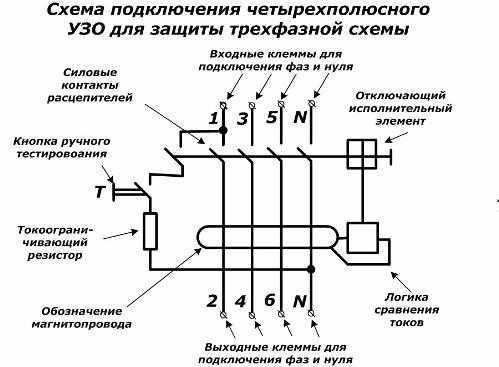 Подключение трехфазного узо