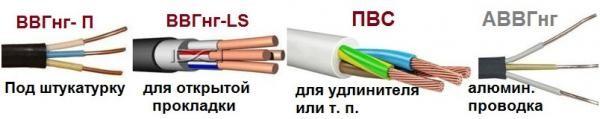 Провода для проводки