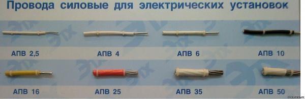 Провода для электроустановок