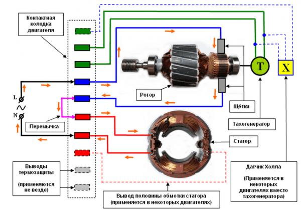 Коллекторный двигатель 220в