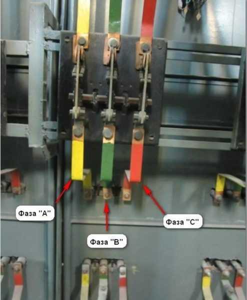 Цвет проводов и шин при переменном трехфазном токе