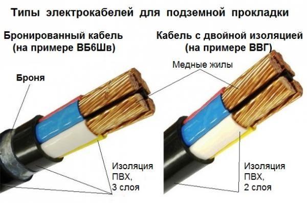 Типы электрокабеля для подземной прокладки