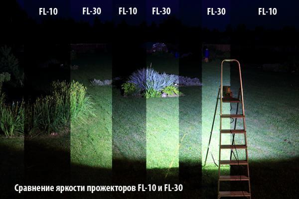 Сравнение яркости прожекторов