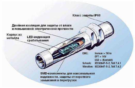 Устройство индуктивного датчика