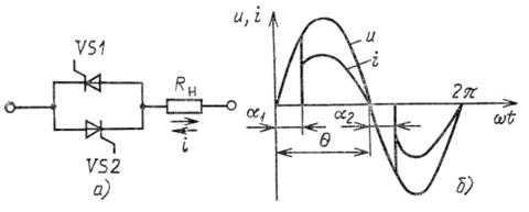 Тиристор в цепи переменного тока.