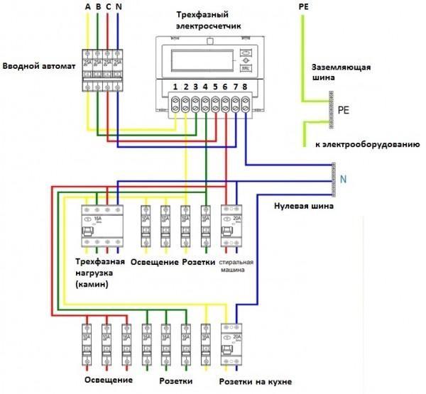 Схема с автоматами