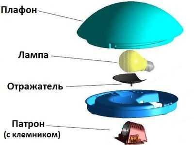 Устройство светильника