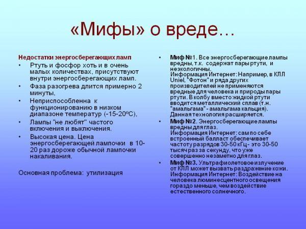 Мифы о вреде