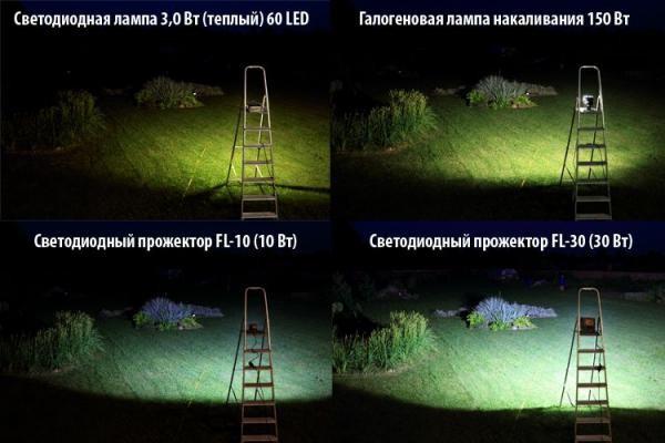 Как светит светодиодный прожектор