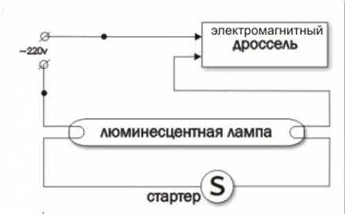 Самая простая схема подключения