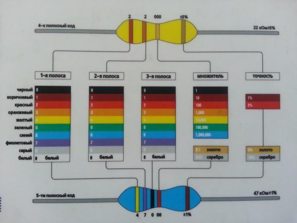Подключение резисторов полярность