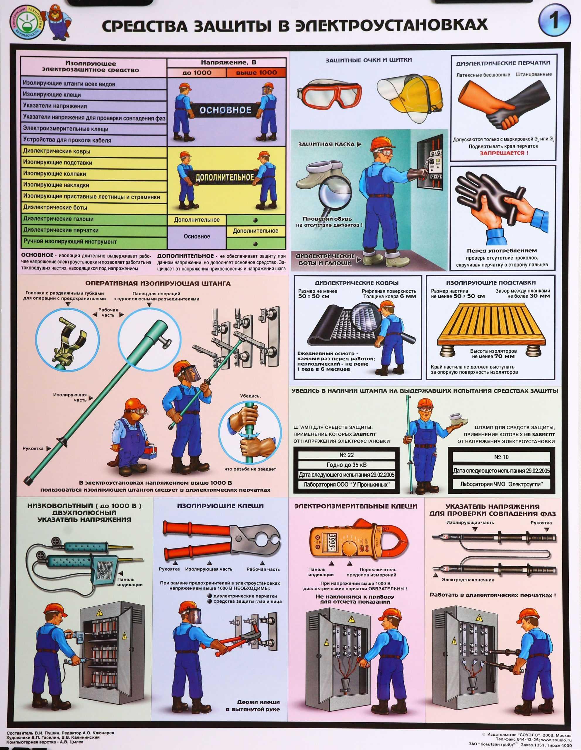 технические мероприятия в электроустановках