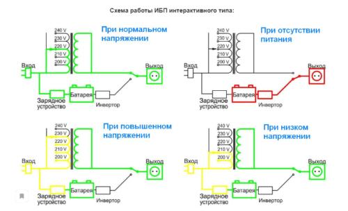ипб-схема-работы